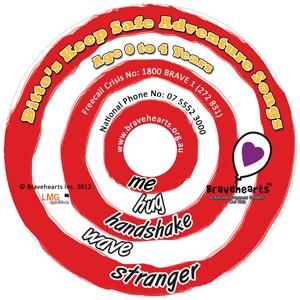 cd_0-4yrs_disc